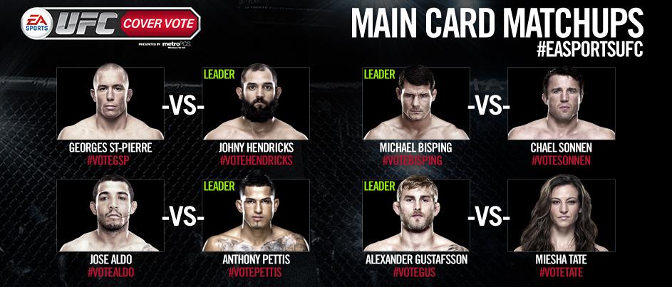 UFC Image 15th November, 2013