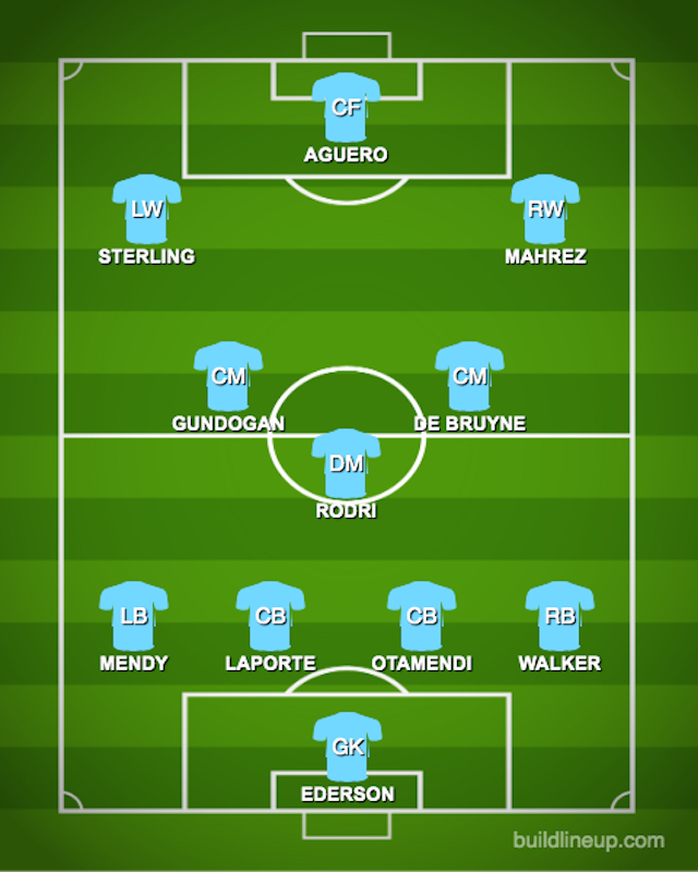 How Manchester City Could Line Up Against Arsenal Sports Mole